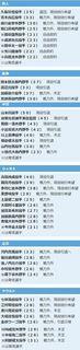 2015年戦力外選手セーリーグ偏2.jpg