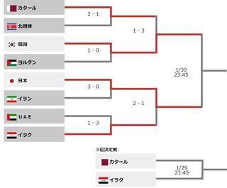 2016年サッカーリオ五輪予選.jpg