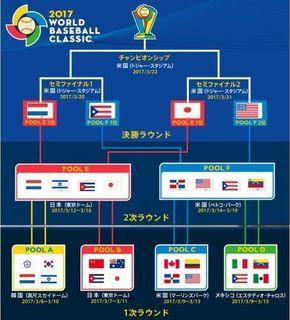 2017年ワールドベースボール2.jpg