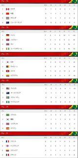 2015ワールドカップ女子サッカー.jpg