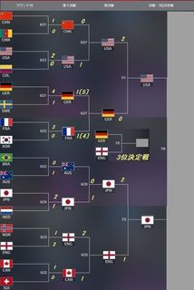 2015年女子ワールドカップ組み合わせ.jpg