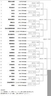 第67回大学選手権出組み合わせ.jpg