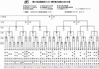 第97回全国高校サッカー選手権大会の組み合わせ1.jpg